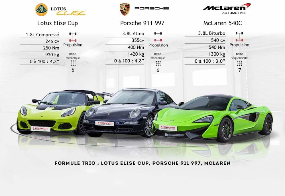 Stage de pilotage en Lotus, Porsche et McLaren