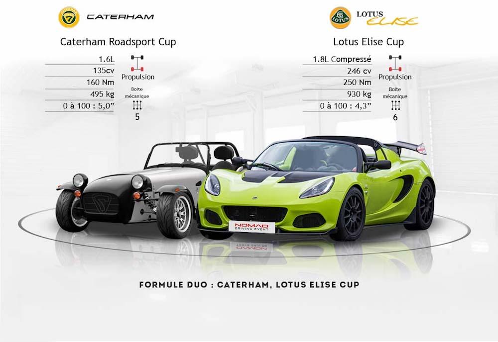 Stage de pilotage en Caterham et Lotus