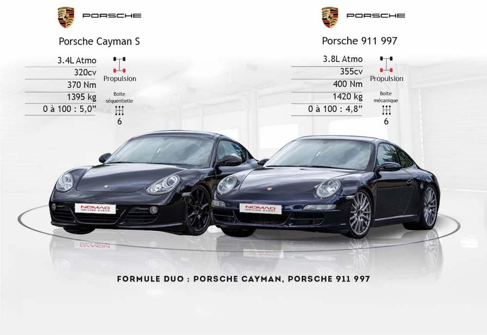 Stage de pilotage en Porsche Cayman et 911