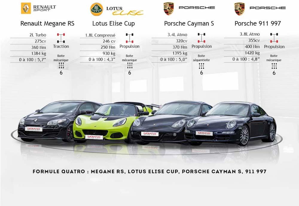 Stage de pilotage en Megane, Lotus, Porsche Cayman et 911