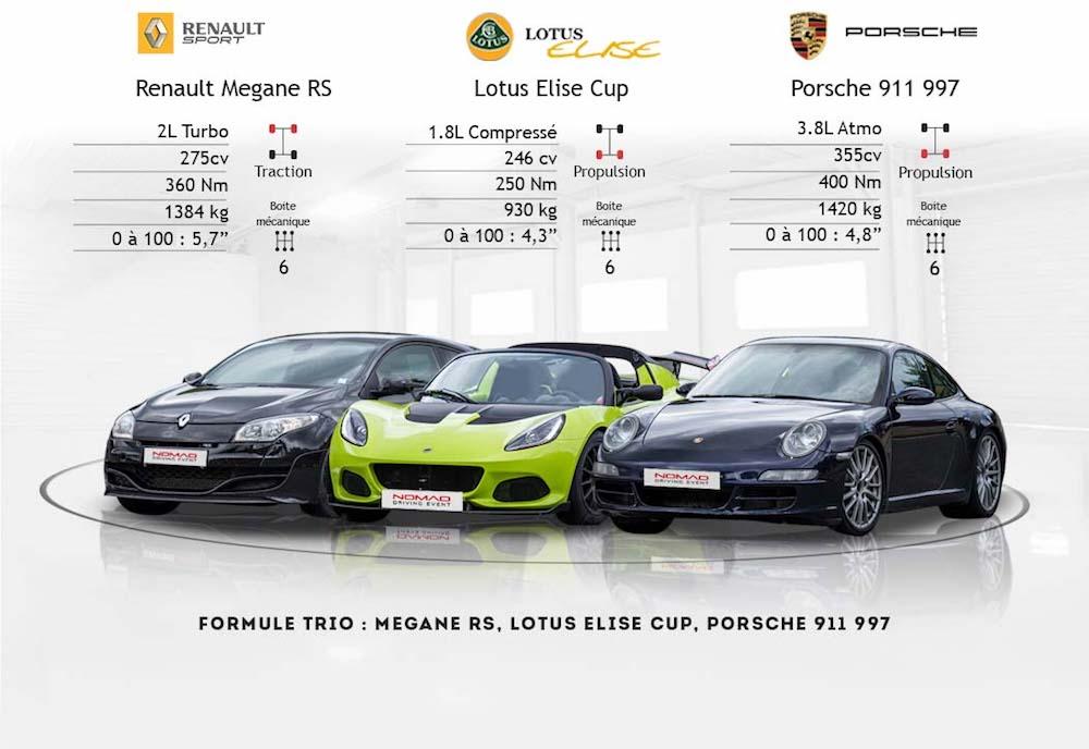 Stage de pilotage en Megane, Lotus et Porsche 911