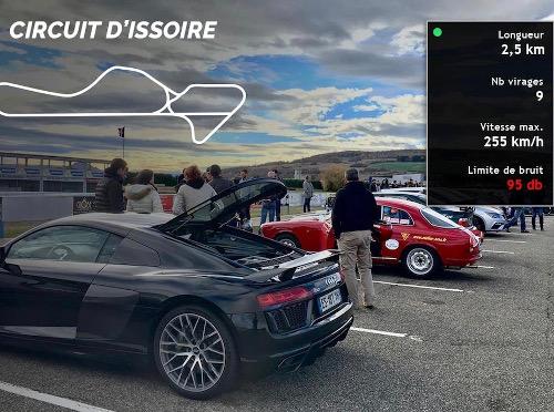 Roulage sur le circuit d'Issoire, Pilotage Issoire, Track Days
